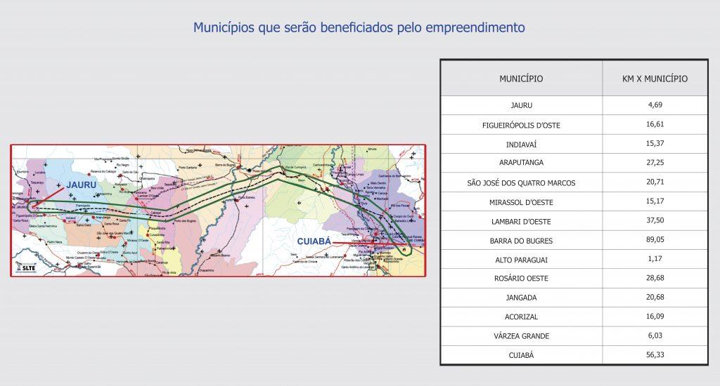 Mapa Site - 02